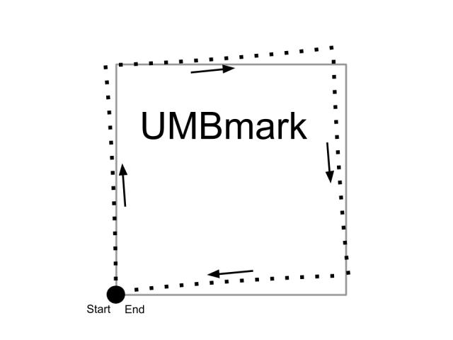 UMBMark Image